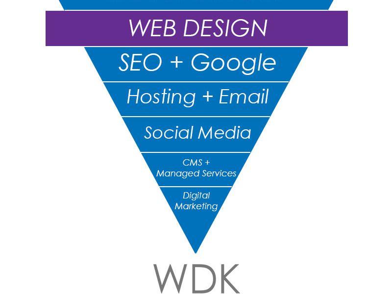Web Design VLOG | Website Design Kingston
