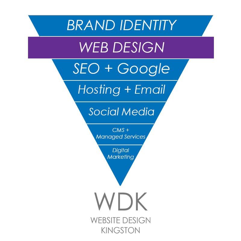 Web Design VLOG   Website Design Kingston