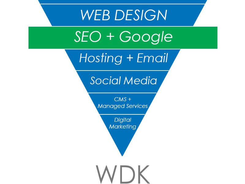 Website Design Kingston | Google Services
