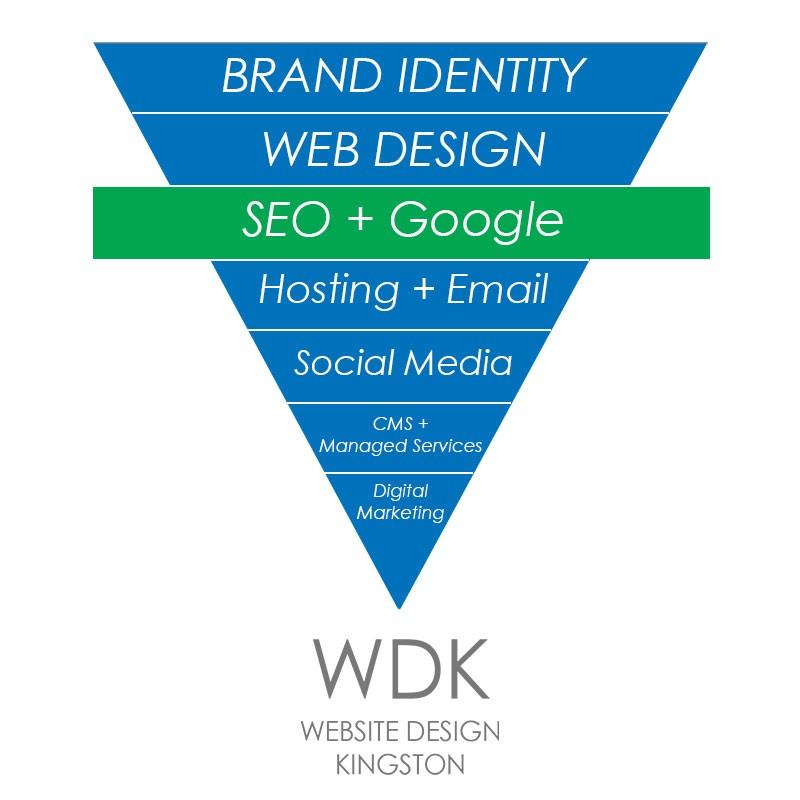 Website Design Kingston   Google Services