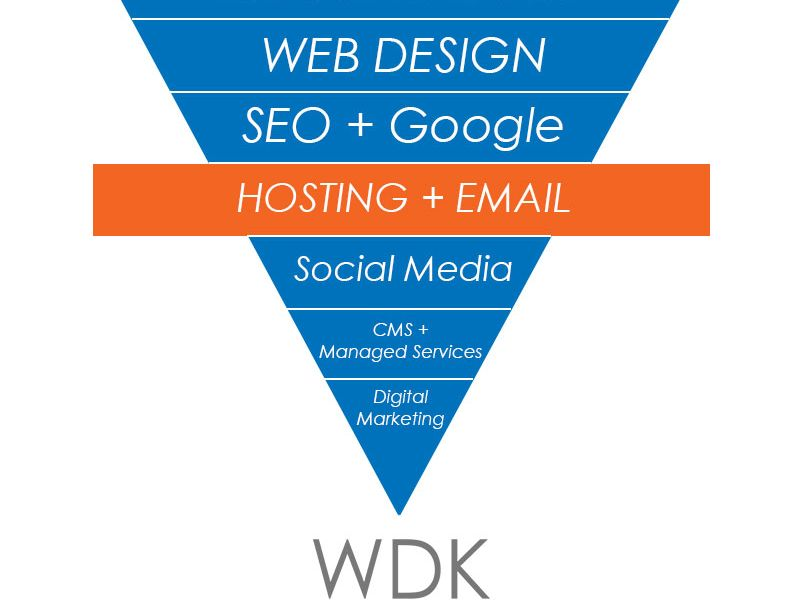 Hosting & Email | Website Design Kingston