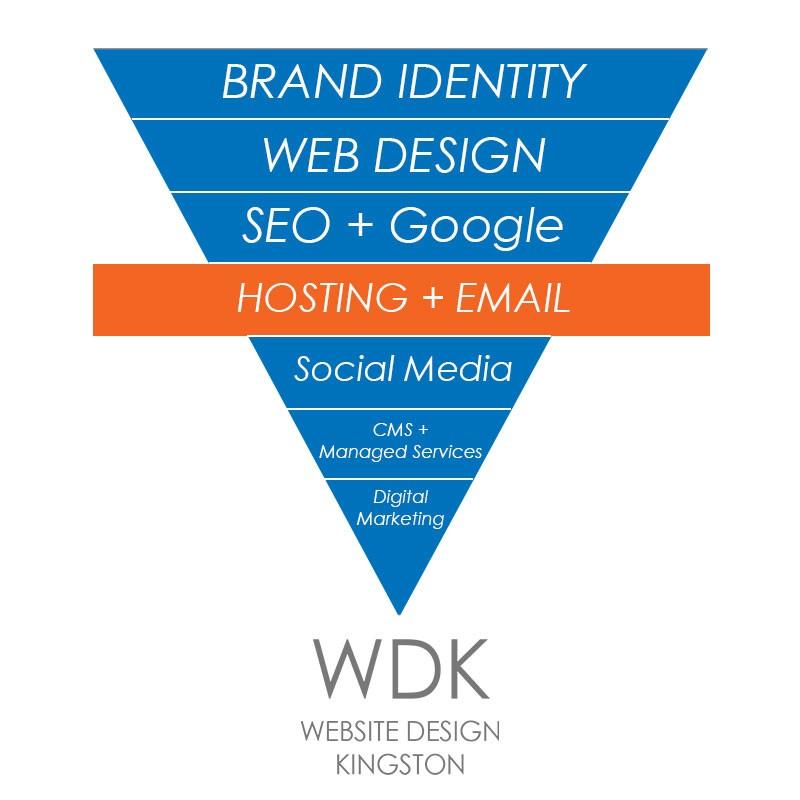 Hosting & Email | Website Design Kingston
