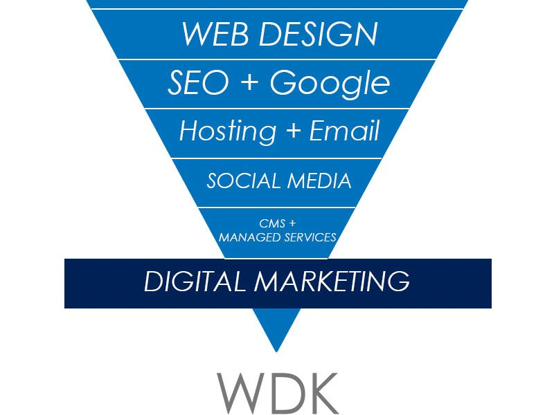 Website Design Kingston | Digital Marketing Services