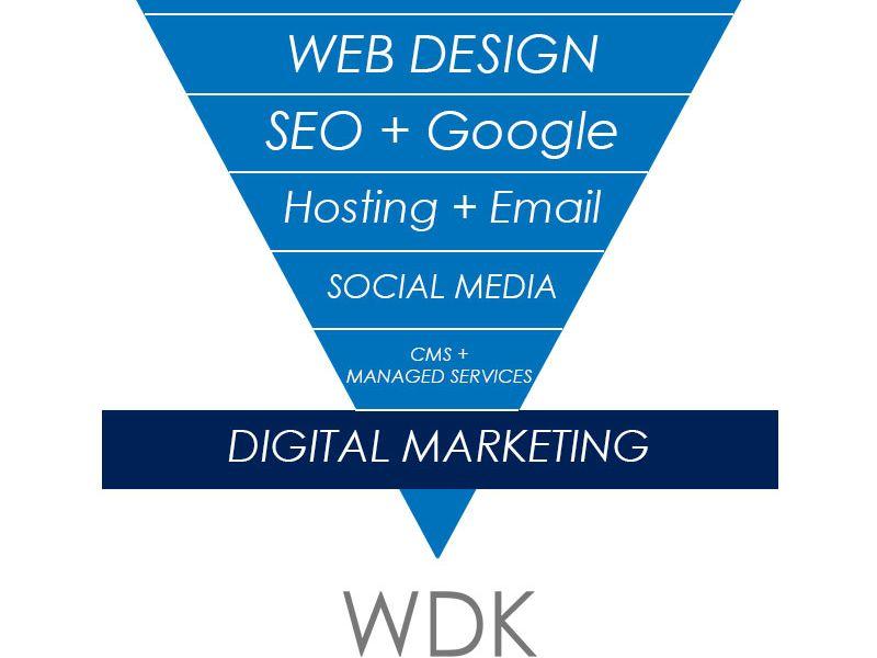 Website Design Kingston | Digital Marketing Services